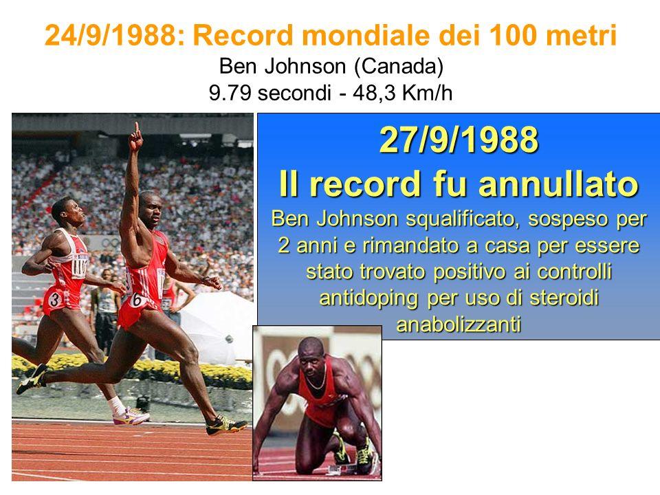 24/9/1988: Record mondiale dei 100 metri Ben Johnson (Canada) 9.79 secondi - 48,3 Km/h 27/9/1988 Il record fu annullato Ben Johnson squalificato, sospeso per 2 anni e rimandato a casa per essere stato trovato positivo ai controlli antidoping per uso di steroidi anabolizzanti