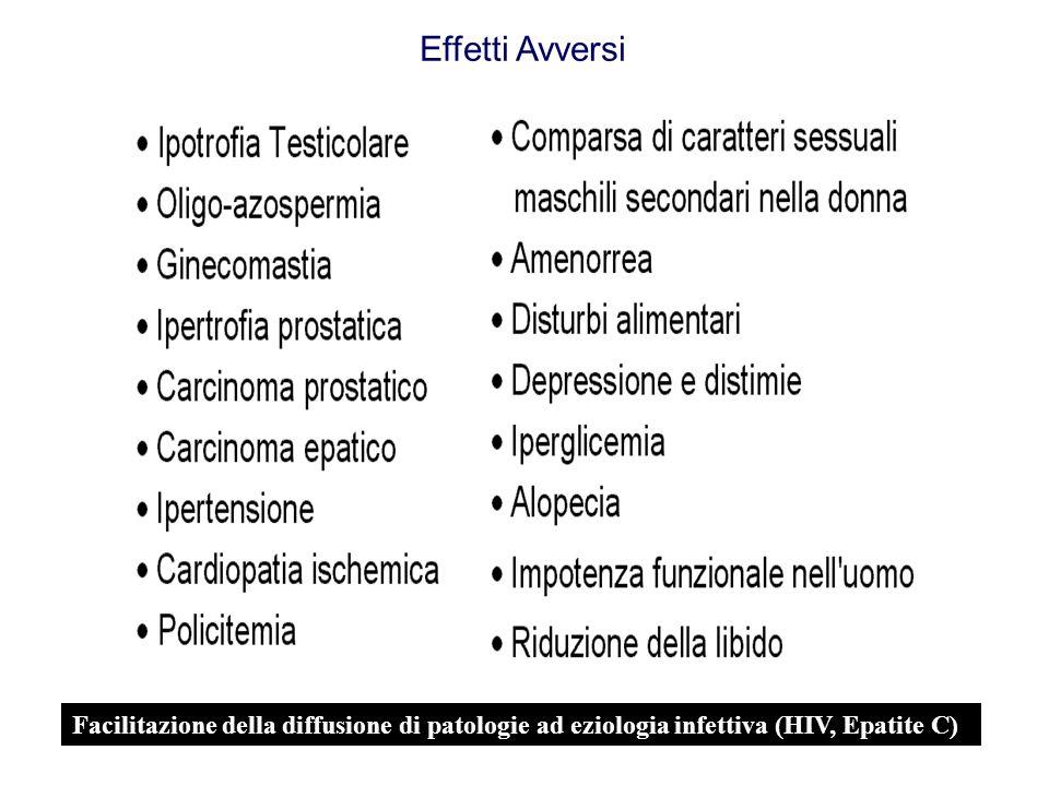 Effetti Avversi Facilitazione della diffusione di patologie ad eziologia infettiva (HIV, Epatite C)
