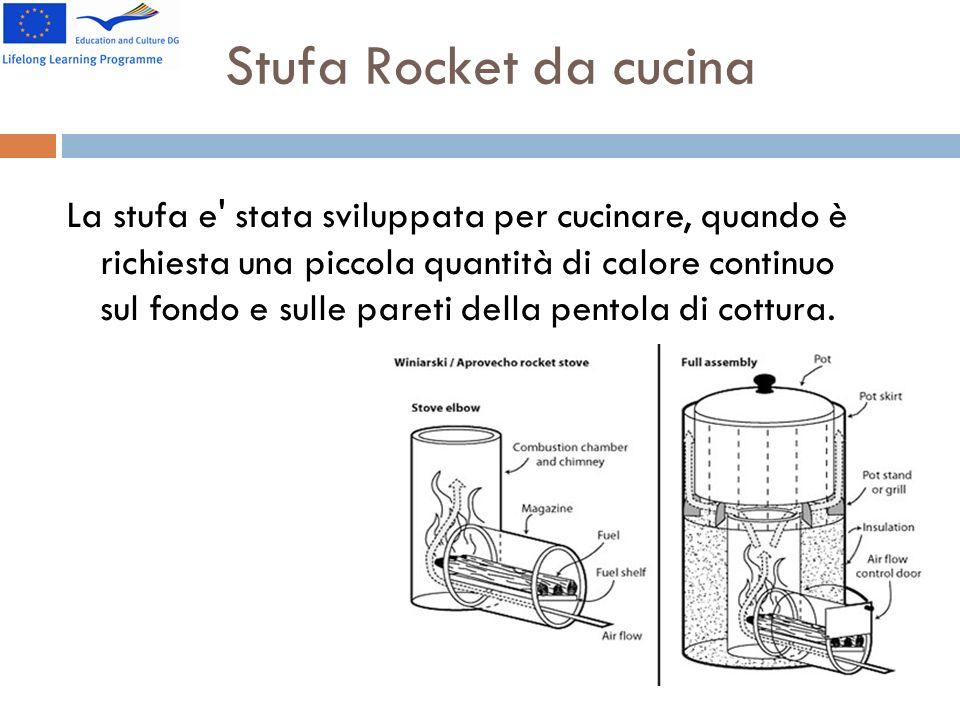 Stufa Rocket da cucina La stufa e' stata sviluppata per cucinare, quando è richiesta una piccola quantità di calore continuo sul fondo e sulle pareti