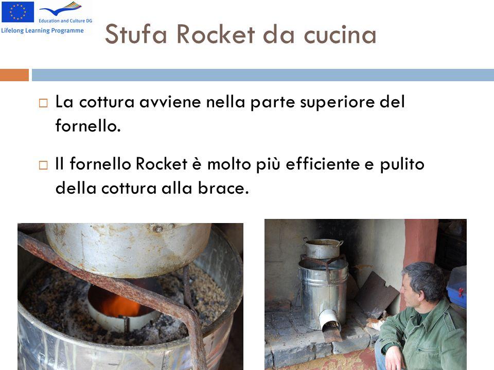 Stufa Rocket da cucina La cottura avviene nella parte superiore del fornello. Il fornello Rocket è molto più efficiente e pulito della cottura alla br