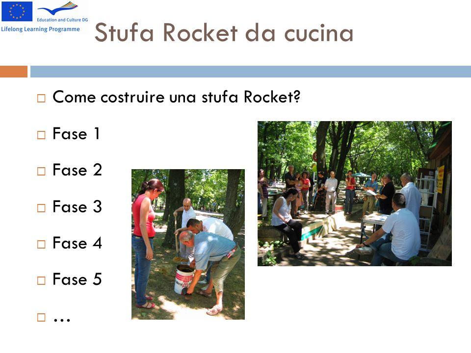 Stufa Rocket da cucina Come costruire una stufa Rocket? Fase 1 Fase 2 Fase 3 Fase 4 Fase 5 …