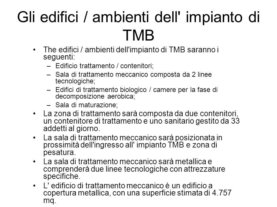 Gli edifici / ambienti dell' impianto di TMB The edifici / ambienti dell'impianto di TMB saranno i seguenti: –Edificio trattamento / contenitori; –Sal