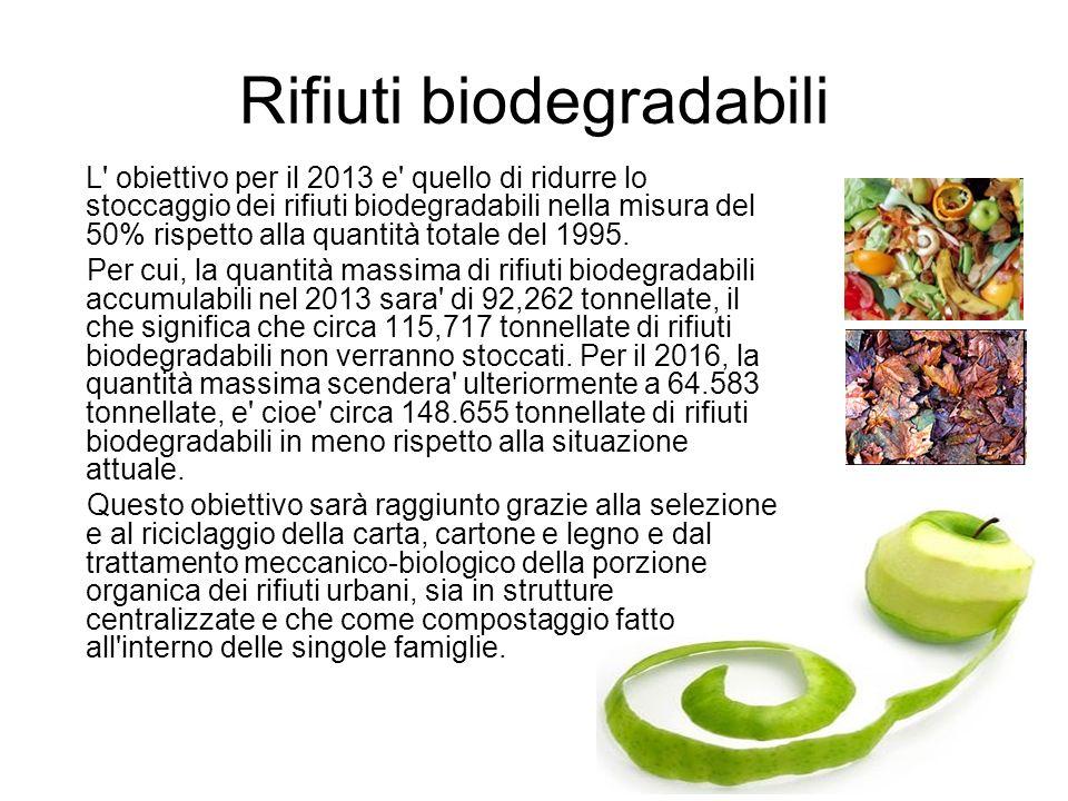Rifiuti biodegradabili L' obiettivo per il 2013 e' quello di ridurre lo stoccaggio dei rifiuti biodegradabili nella misura del 50% rispetto alla quant