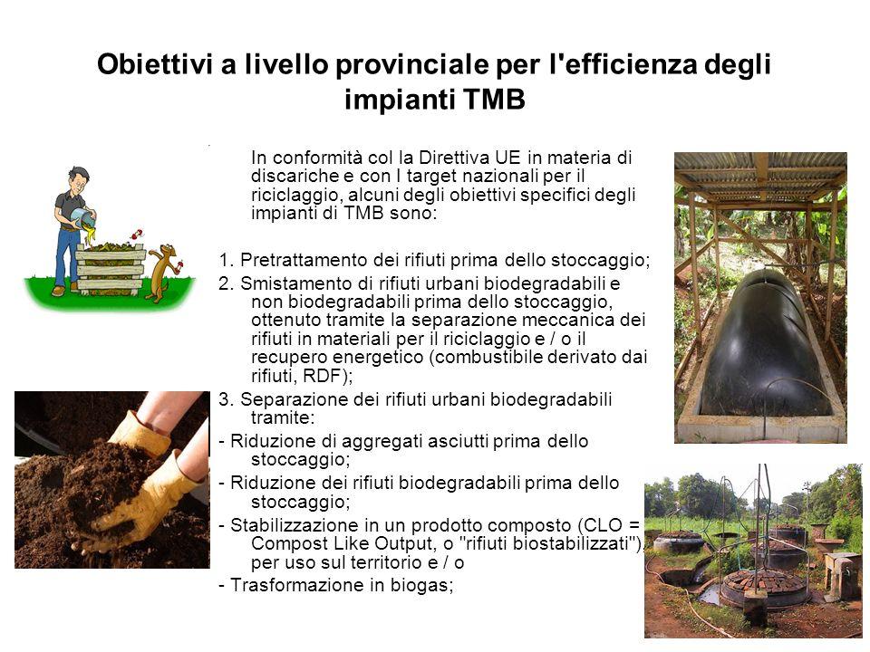 Obiettivi a livello provinciale per l'efficienza degli impianti TMB In conformità col la Direttiva UE in materia di discariche e con I target nazional