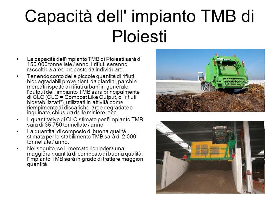 Capacità dell' impianto TMB di Ploiesti La capacità dell'impianto TMB di Ploiesti sarà di 150.000 tonnellate / anno. I rifiuti saranno raccolti da are