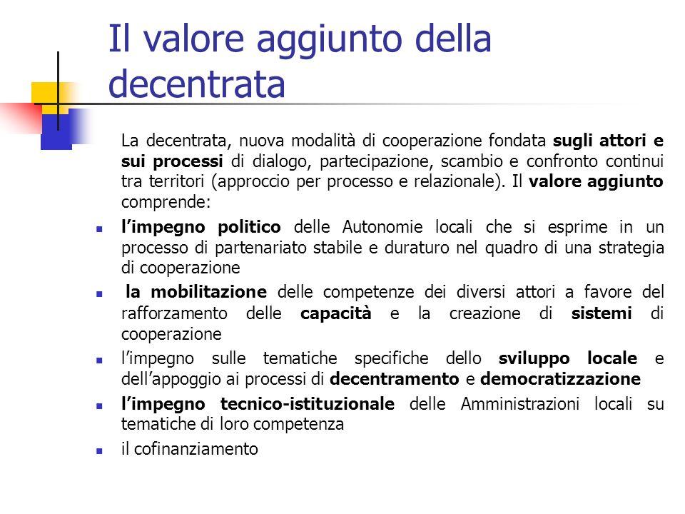 Il valore aggiunto della decentrata La decentrata, nuova modalità di cooperazione fondata sugli attori e sui processi di dialogo, partecipazione, scambio e confronto continui tra territori (approccio per processo e relazionale).