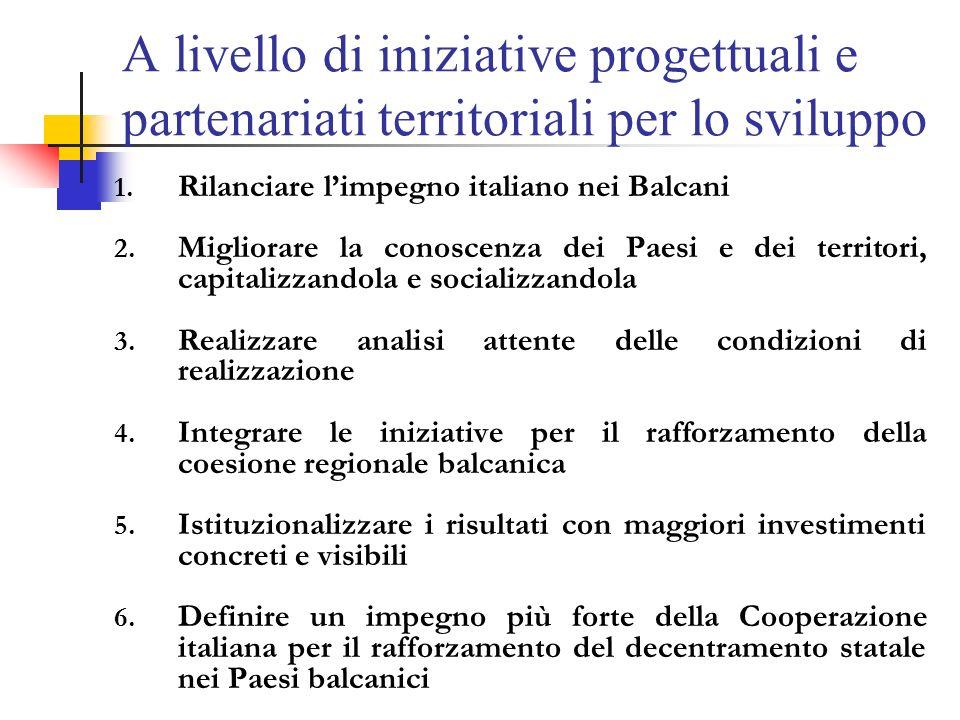 A livello di iniziative progettuali e partenariati territoriali per lo sviluppo 1.