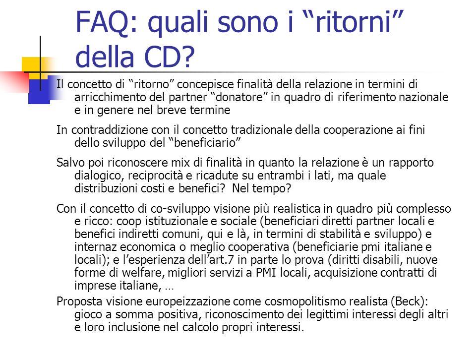 FAQ: quali sono i ritorni della CD.
