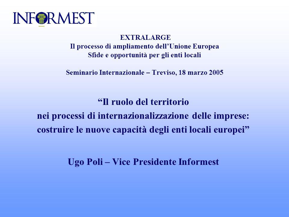 EXTRALARGE Il processo di ampliamento dellUnione Europea Sfide e opportunità per gli enti locali Seminario Internazionale – Treviso, 18 marzo 2005 Il