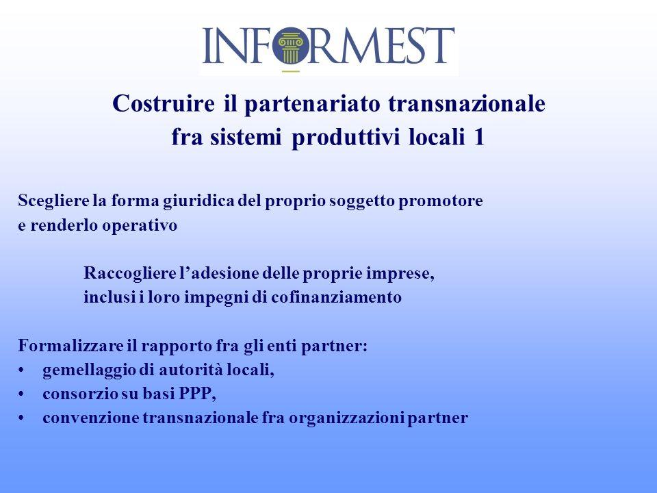 Costruire il partenariato transnazionale fra sistemi produttivi locali 1 Scegliere la forma giuridica del proprio soggetto promotore e renderlo operat