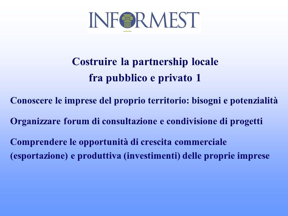 Costruire la partnership locale fra pubblico e privato 1 Conoscere le imprese del proprio territorio: bisogni e potenzialità Organizzare forum di cons