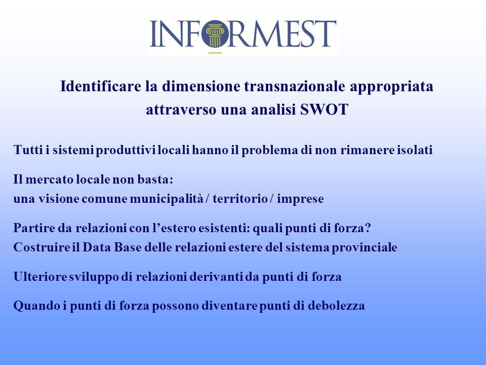 Identificare la dimensione transnazionale appropriata attraverso una analisi SWOT Tutti i sistemi produttivi locali hanno il problema di non rimanere