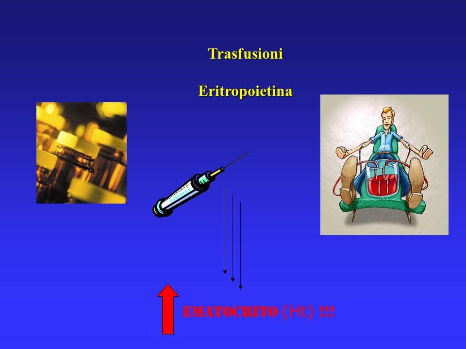 Eritropoietina 1985 rHuEpo, impiego clinico (anemia in soggetti affetti da insufficienza renale cronica) Doping specialità di resistenza (ciclismo, maratona ecc.) allo scopo di rendere più efficiente il trasporto ematico dell O 2 e la cessione dello stesso ai tessuti impegnati nel lavoro, attraverso un aumento della massa eritrocitaria Emotrasfusione