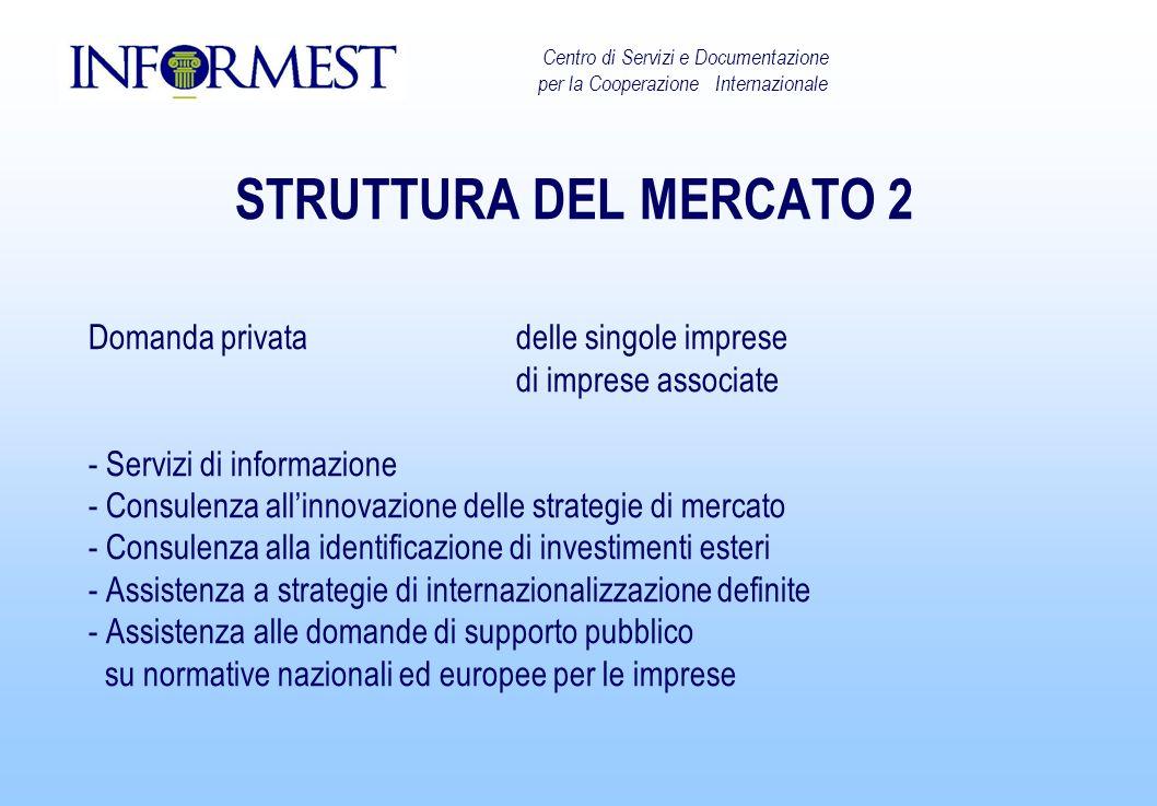 STRUTTURA DEL MERCATO 2 Domanda privata delle singole imprese di imprese associate - Servizi di informazione - Consulenza allinnovazione delle strategie di mercato - Consulenza alla identificazione di investimenti esteri - Assistenza a strategie di internazionalizzazione definite - Assistenza alle domande di supporto pubblico su normative nazionali ed europee per le imprese Centro di Servizi e Documentazione per la Cooperazione Internazionale