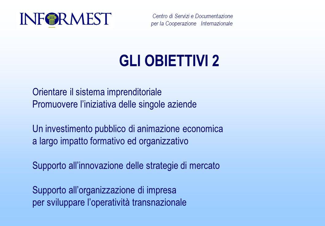 GLI OBIETTIVI 2 Orientare il sistema imprenditoriale Promuovere liniziativa delle singole aziende Un investimento pubblico di animazione economica a l
