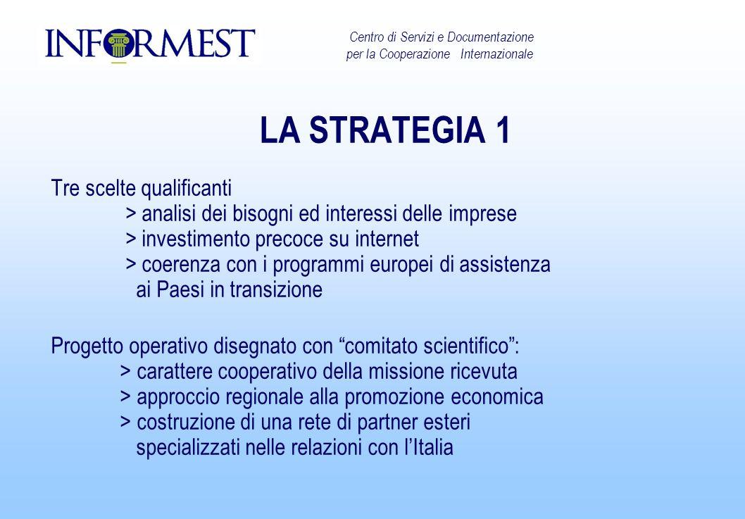 LA STRATEGIA 1 Tre scelte qualificanti > analisi dei bisogni ed interessi delle imprese > investimento precoce su internet > coerenza con i programmi