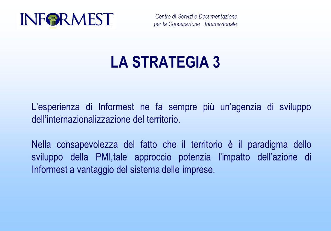 LA STRATEGIA 3 Lesperienza di Informest ne fa sempre più unagenzia di sviluppo dellinternazionalizzazione del territorio. Nella consapevolezza del fat