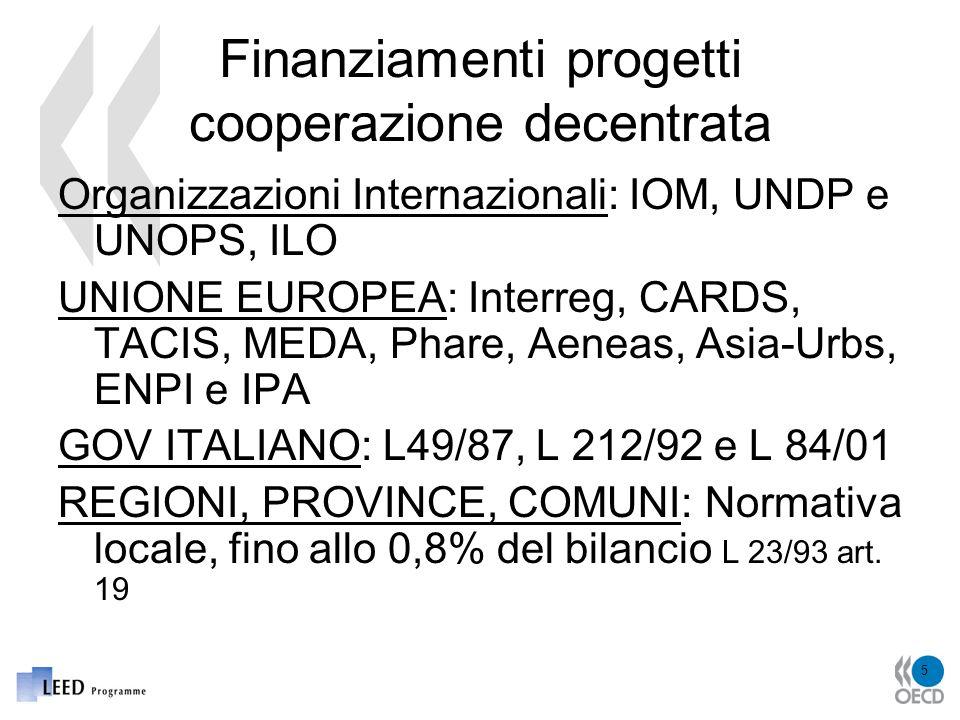 5 Finanziamenti progetti cooperazione decentrata Organizzazioni Internazionali: IOM, UNDP e UNOPS, ILO UNIONE EUROPEA: Interreg, CARDS, TACIS, MEDA, Phare, Aeneas, Asia-Urbs, ENPI e IPA GOV ITALIANO: L49/87, L 212/92 e L 84/01 REGIONI, PROVINCE, COMUNI: Normativa locale, fino allo 0,8% del bilancio L 23/93 art.