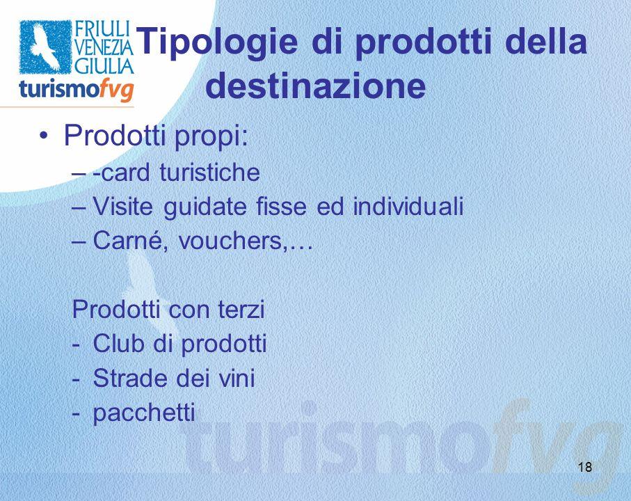 18 Tipologie di prodotti della destinazione Prodotti propi: –-card turistiche –Visite guidate fisse ed individuali –Carné, vouchers,… Prodotti con ter