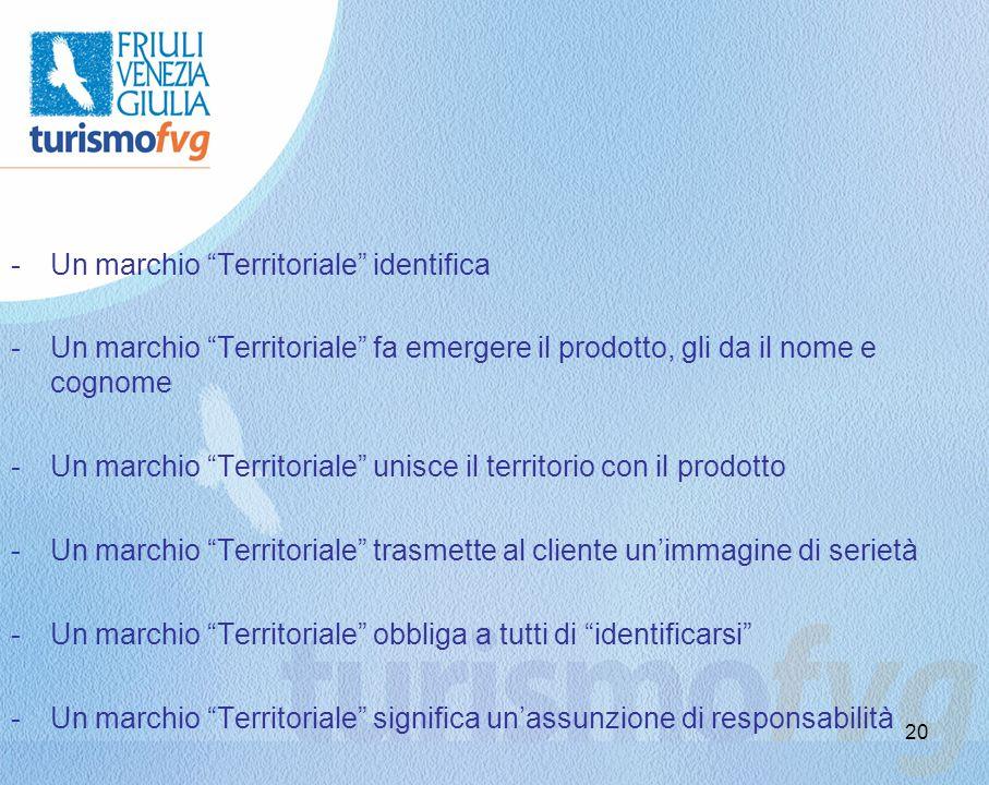20 -Un marchio Territoriale identifica -Un marchio Territoriale fa emergere il prodotto, gli da il nome e cognome -Un marchio Territoriale unisce il t