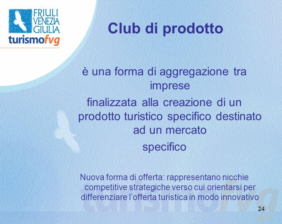 24 Club di prodotto è una forma di aggregazione tra imprese finalizzata alla creazione di un prodotto turistico specifico destinato ad un mercato specifico Nuova forma di offerta: rappresentano nicchie competitive strategiche verso cui orientarsi per differenziare lofferta turistica in modo innovativo