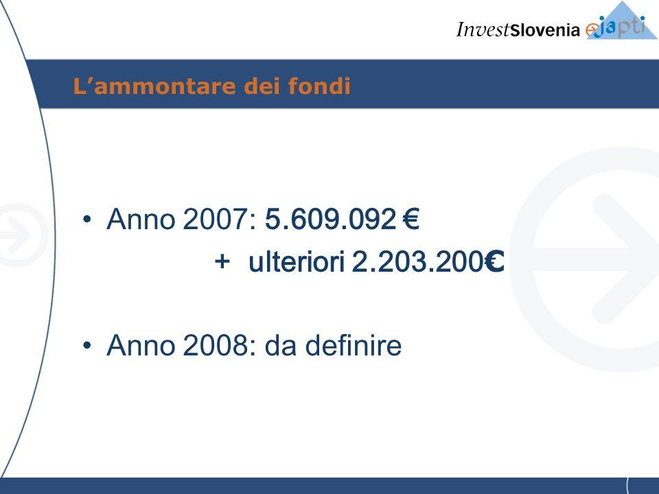 Lammontare dei fondi Anno 2007: 5.609.092 + ulteriori 2.203.200 Anno 2008: da definire