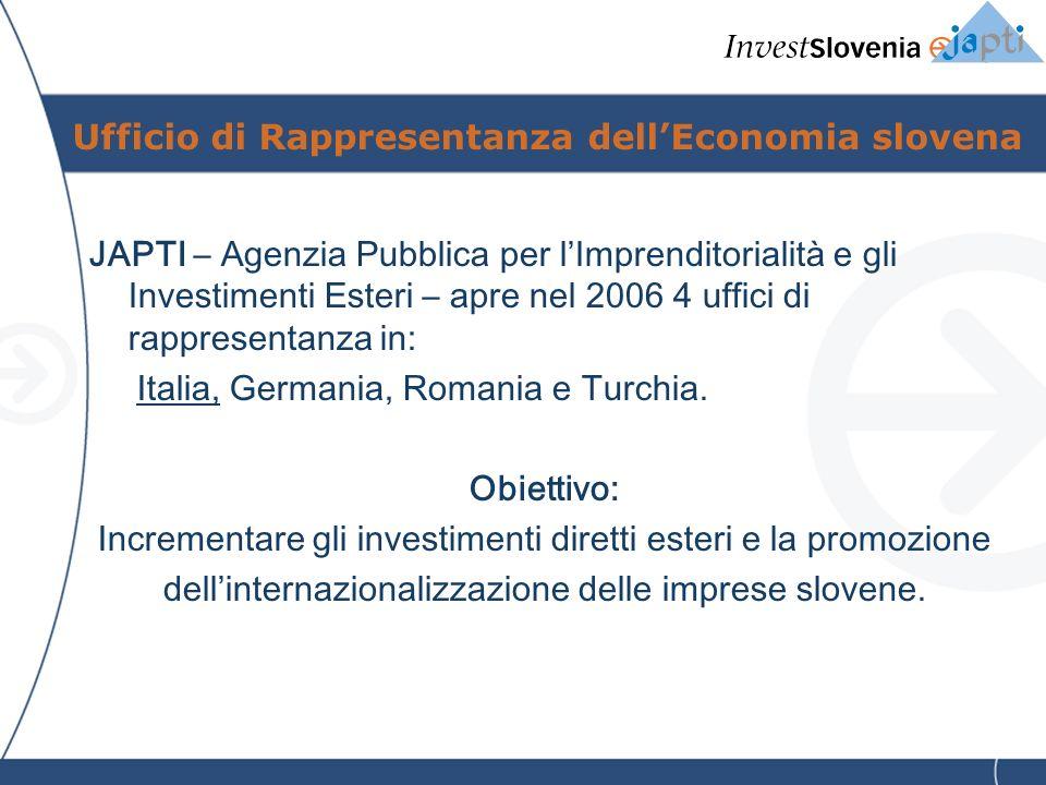 Ufficio di Rappresentanza dellEconomia slovena JAPTI – Agenzia P ubblica per l I mprenditorialità e gli I nvestimenti E steri – apre nel 2006 4 uffici di rappresentanza in : Italia, Germania, Romania e Turchia.