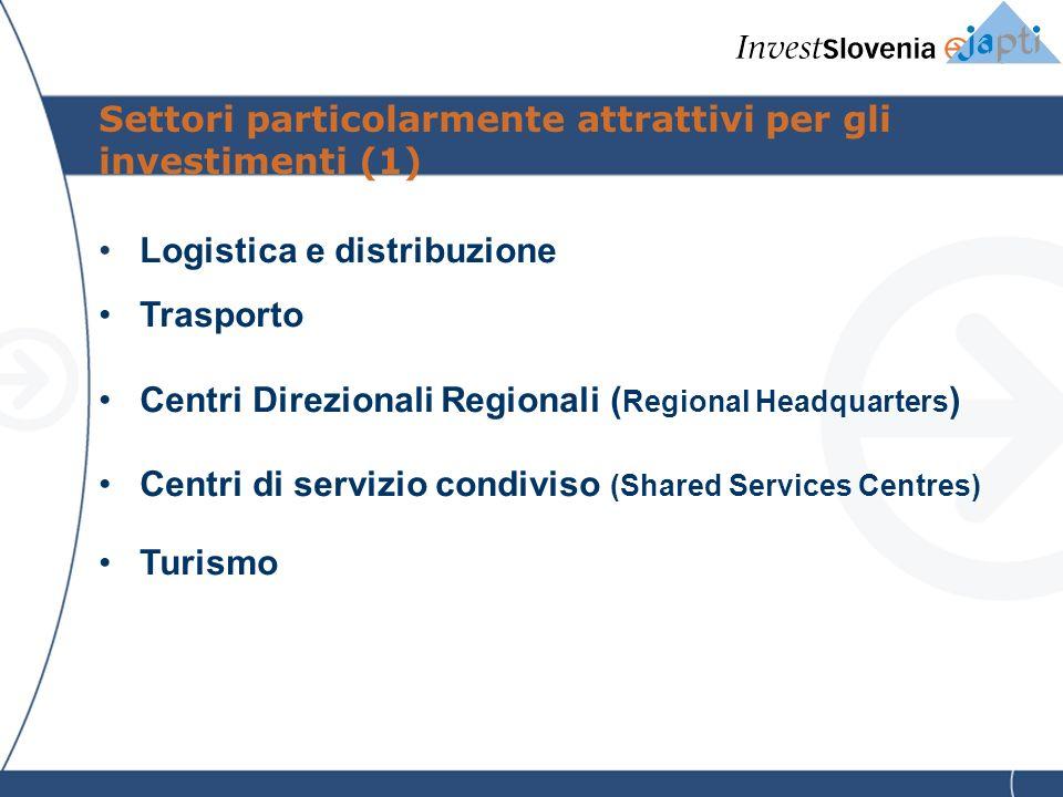 Settori particolarmente attrattivi per gli investimenti (1) Logistica e distribuzione Trasporto Centri Direzionali Regionali ( Regional Headquarters ) Centri di servizio condiviso (Shared Services Centres) Turismo