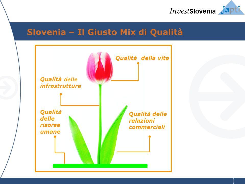 Slovenia – Il Giusto Mix di Qualità Qualità della vita Qualità delle infrastrutture Qualità delle risorse umane Qualità delle relazioni commerciali