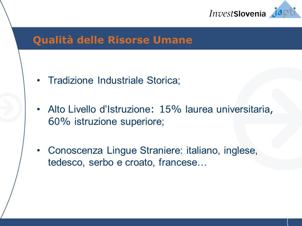 Bozze progetti dinvestimento (4) 4.