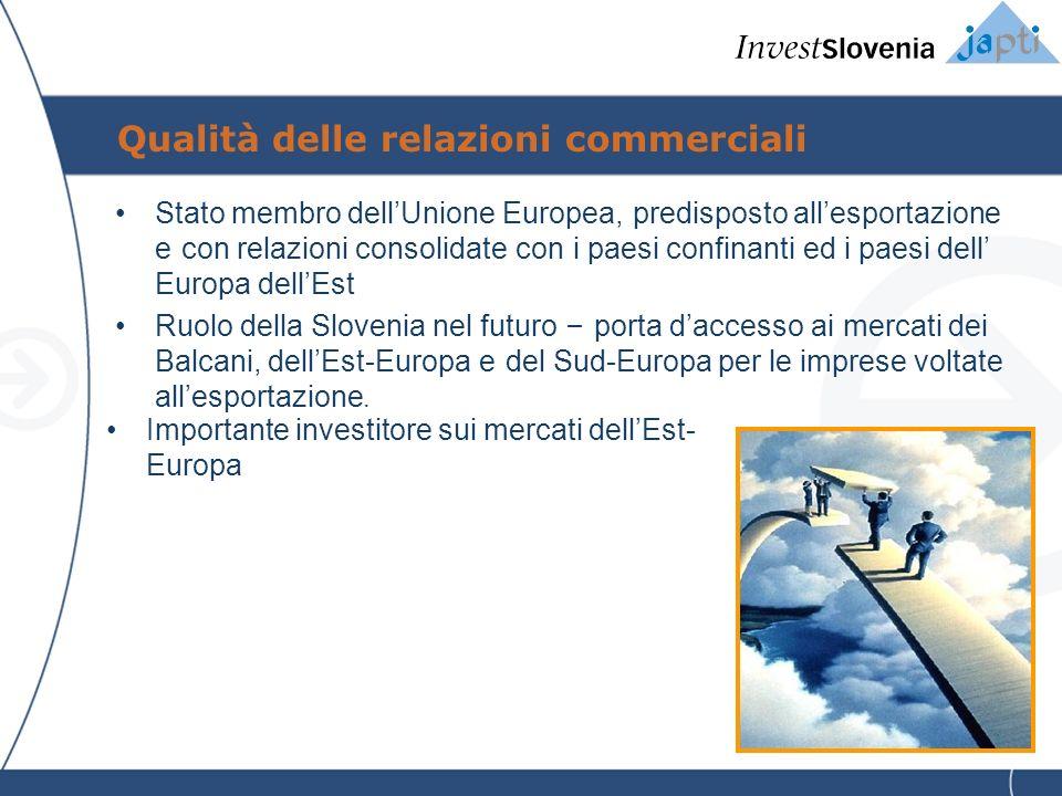 Perché investire in Slovenia.