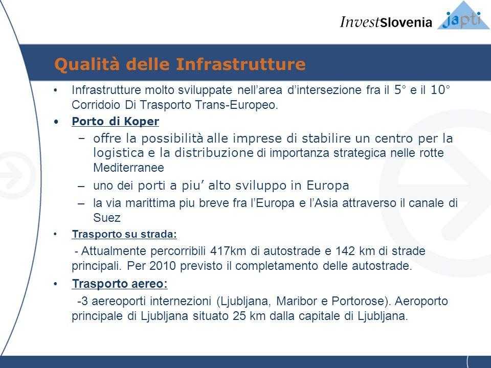 Qualità delle Infrastrutture Infrastrutture molto sviluppate nellarea dintersezione fra il 5° e il 10° Corridoio Di Trasporto Trans-Europeo.