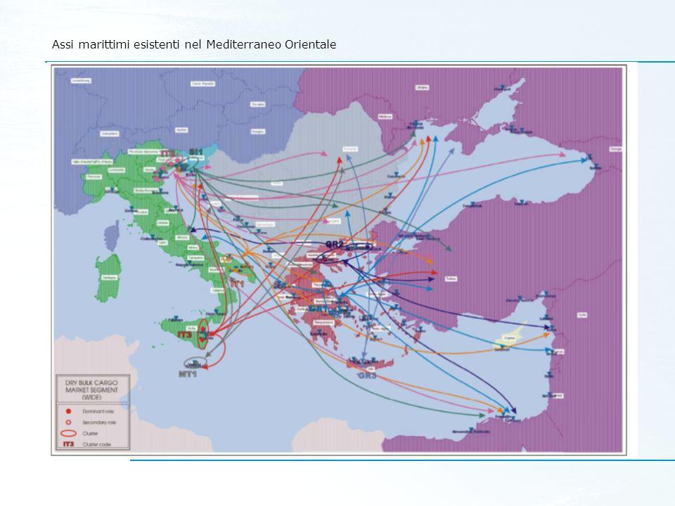Assi marittimi esistenti nel Mediterraneo Orientale