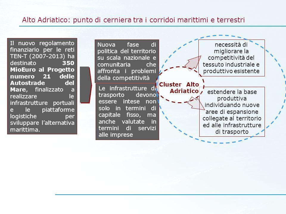 Alto Adriatico: punto di cerniera tra i corridoi marittimi e terrestri Il nuovo regolamento finanziario per le reti TEN-T (2007-2013) ha destinato 350
