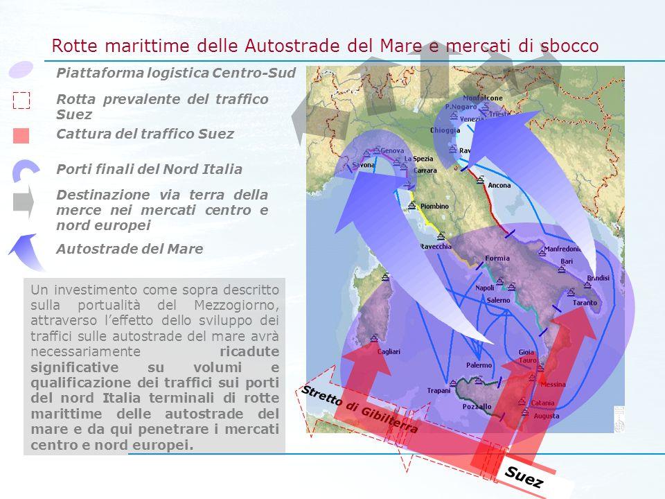 Rotte marittime delle Autostrade del Mare e mercati di sbocco Piattaforma logistica Centro-Sud Rotta prevalente del traffico Suez Porti finali del Nor