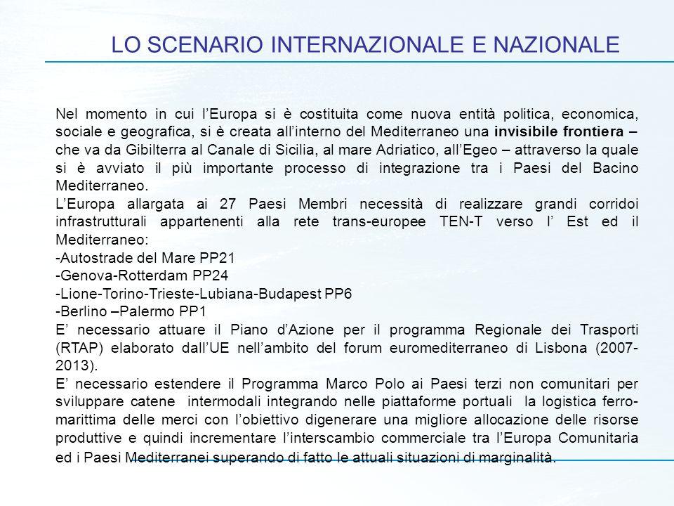 LO SCENARIO INTERNAZIONALE E NAZIONALE Lazione strategica sarà concentrata sulle seguenti linee di azione: 1.potenziamento delle Autostrade del Mare migliorando i collegamenti internazionali verso lEuropa ed il Mediterraneo; 2.