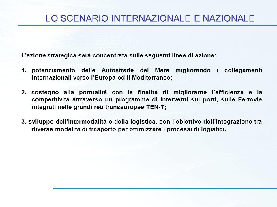 LO SCENARIO INTERNAZIONALE E NAZIONALE Lazione strategica sarà concentrata sulle seguenti linee di azione: 1.potenziamento delle Autostrade del Mare m
