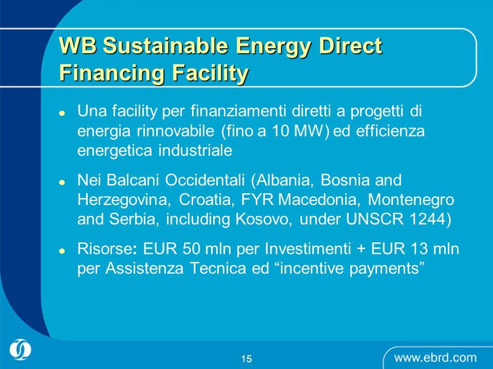 15 WB Sustainable Energy Direct Financing Facility Una facility per finanziamenti diretti a progetti di energia rinnovabile (fino a 10 MW) ed efficien