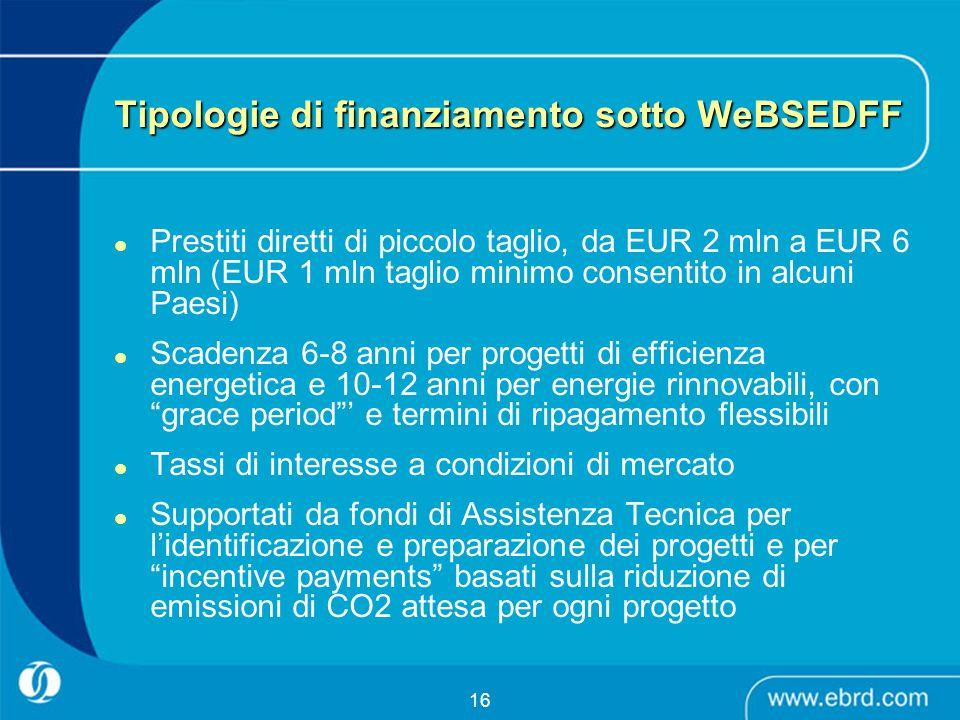 16 Tipologie di finanziamento sotto WeBSEDFF Prestiti diretti di piccolo taglio, da EUR 2 mln a EUR 6 mln (EUR 1 mln taglio minimo consentito in alcun