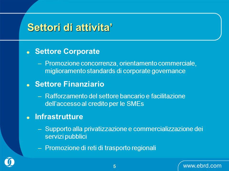 5 Settori di attivita Settore Corporate –Promozione concorrenza, orientamento commerciale, miglioramento standards di corporate governance Settore Fin