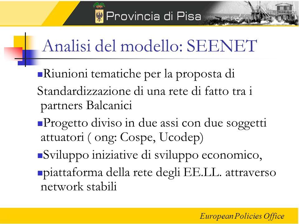 European Policies Office Analisi del modello: SEENET Riunioni tematiche per la proposta di Standardizzazione di una rete di fatto tra i partners Balca