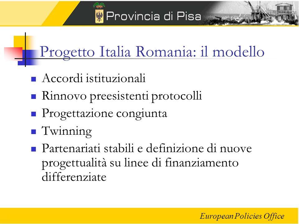 European Policies Office Progetto Italia Romania: il modello Accordi istituzionali Rinnovo preesistenti protocolli Progettazione congiunta Twinning Partenariati stabili e definizione di nuove progettualità su linee di finanziamento differenziate