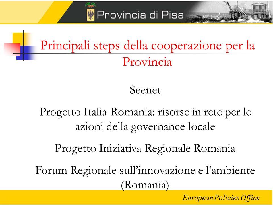 European Policies Office Principali steps della cooperazione per la Provincia Seenet Progetto Italia-Romania: risorse in rete per le azioni della governance locale Progetto Iniziativa Regionale Romania Forum Regionale sullinnovazione e lambiente (Romania)