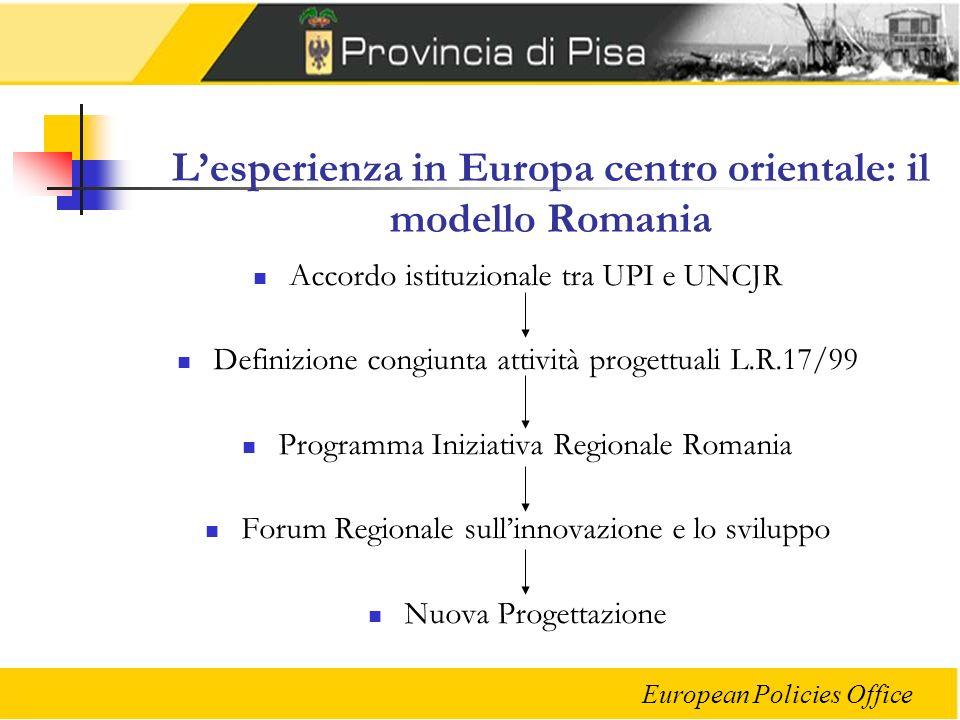 European Policies Office Lesperienza in Europa centro orientale: il modello Romania Accordo istituzionale tra UPI e UNCJR Definizione congiunta attività progettuali L.R.17/99 Programma Iniziativa Regionale Romania Forum Regionale sullinnovazione e lo sviluppo Nuova Progettazione