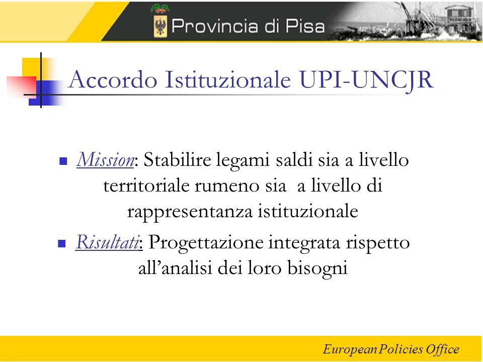 European Policies Office Mission: Stabilire legami saldi sia a livello territoriale rumeno sia a livello di rappresentanza istituzionale Risultati: Progettazione integrata rispetto allanalisi dei loro bisogni Accordo Istituzionale UPI-UNCJR