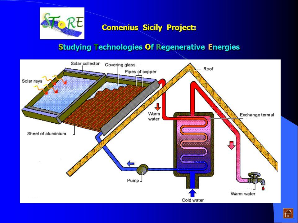 derebbe l'impiego di dispositivi di dimensioni colossali. Raccolta diretta di energia solare Per sfruttare la radiazione solare si ricorre a impianti