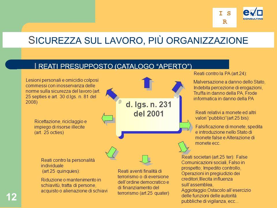 12 S ICUREZZA SUL LAVORO, PIÙ ORGANIZZAZIONE I S R I REATI PRESUPPOSTO (CATALOGO APERTO) d.