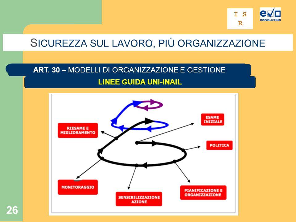 26 S ICUREZZA SUL LAVORO, PIÙ ORGANIZZAZIONE LINEE GUIDA UNI-INAIL ART. 30 – MODELLI DI ORGANIZZAZIONE E GESTIONE I S R