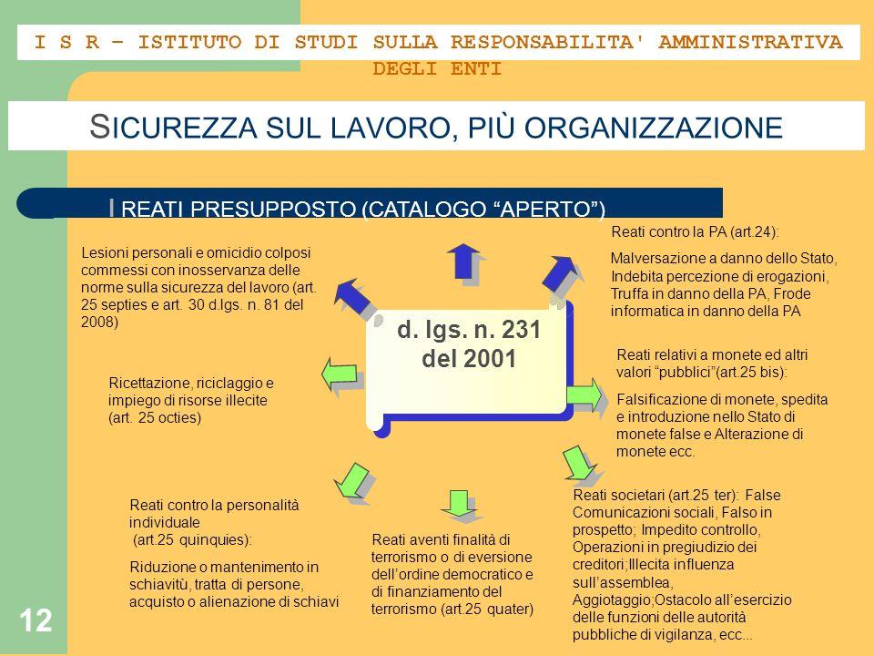 12 S ICUREZZA SUL LAVORO, PIÙ ORGANIZZAZIONE I REATI PRESUPPOSTO (CATALOGO APERTO) d. lgs. n. 231 del 2001 Reati contro la PA (art.24): Malversazione