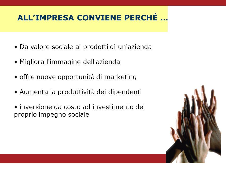 Da valore sociale ai prodotti di un'azienda Migliora l'immagine dell'azienda offre nuove opportunità di marketing Aumenta la produttività dei dipenden